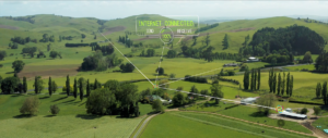 Increased data demands increased investment in rural network